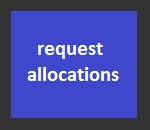 request allocations